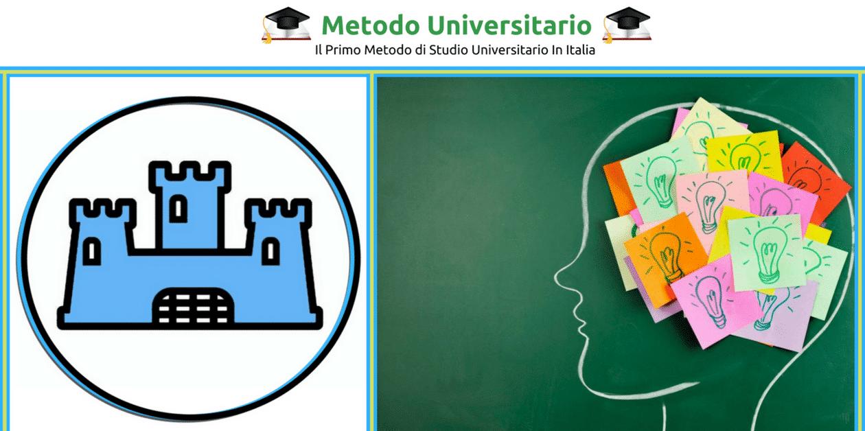 schemi a cascata mappe mnemoniche palazzo della memoria - Metodo di Studio Efficace: preparare un esame in 7 giorni