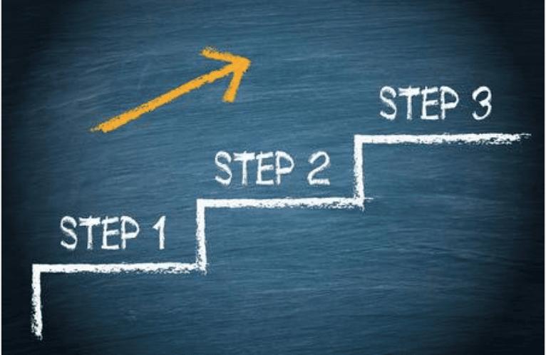 Step schema a cascata - Schemi a Cascata: Come farli bene, in 3 minuti [Esempi PDF]