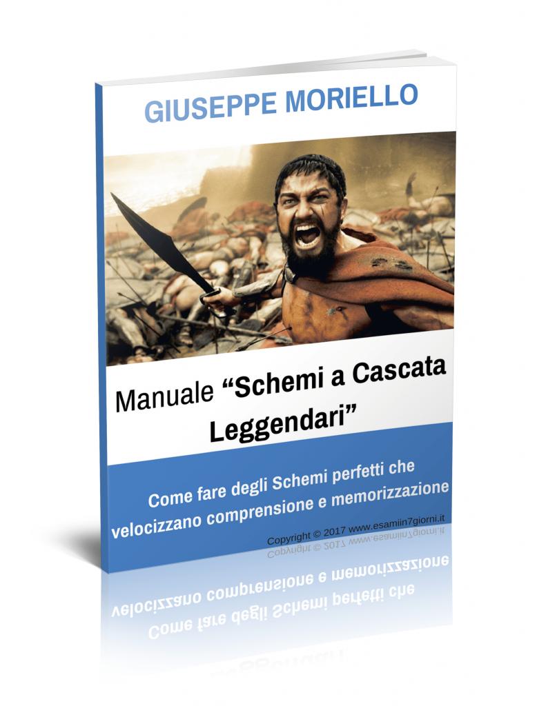 Manuale PDF eBook Libro Esami in 7 Giorni 30 e lode palazzo della memoria Giuseppe Moriello