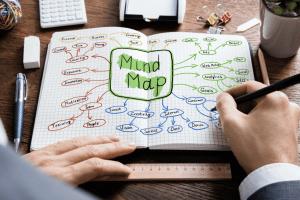 cropped metodo di studio mappe mentali metodo OCME 300x200 - Mappe Mentali: come usarle all'università.